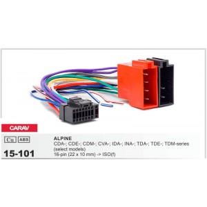 Основной разъём для магнитолы Alpine CARAV 15-101